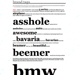 BMW brand tags